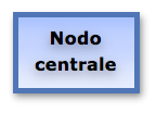 01_map_nodocentrale