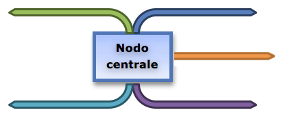 01_map_nodocentrale_01