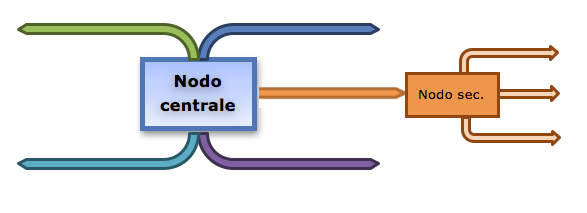 01_map_nodocentrale_02